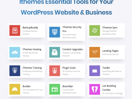 iThemes Review